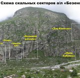 Кабардино-Балкария. Безенги. Спортивные скальные альпинистские маршруты